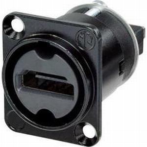 IP65 HDMI Doorvoer door paneel