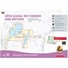 Sweden, GÖtakanal + Vannern + Vattern